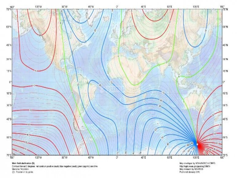The Earth´s magnetic fields