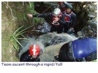 Ascending through a Waterfall
